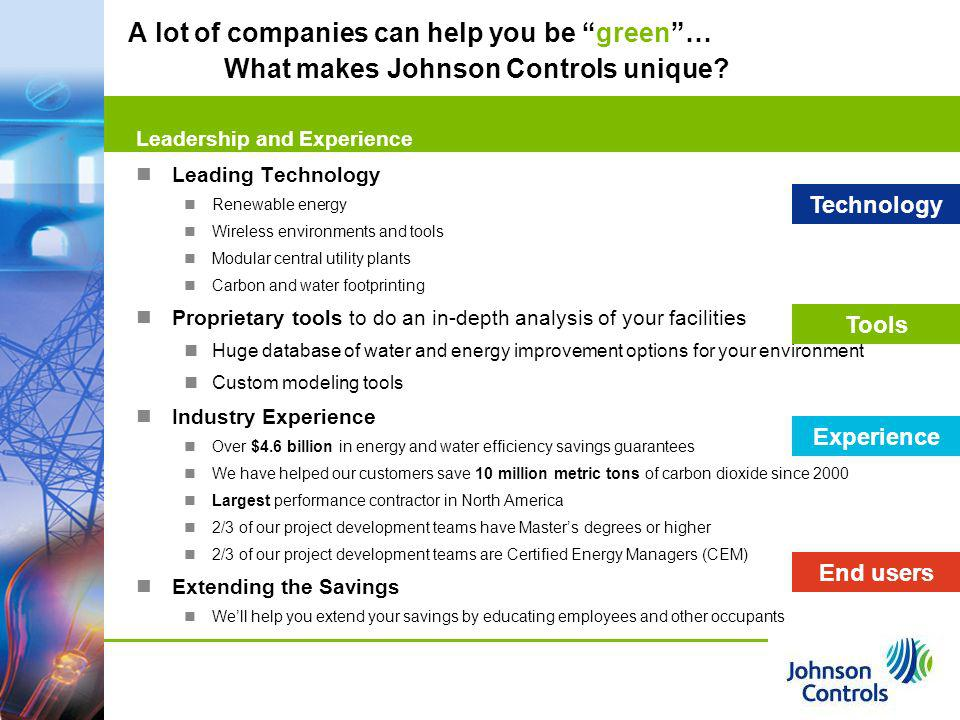 Pg 12 12 A lot of companies can help you be green… What makes Johnson Controls unique? Leadership and Experience Leading Technology Renewable energy W