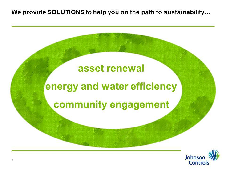 Pg 8 8 We provide SOLUTIONS to help you on the path to sustainability… asset renewal energy and water efficiency community engagement