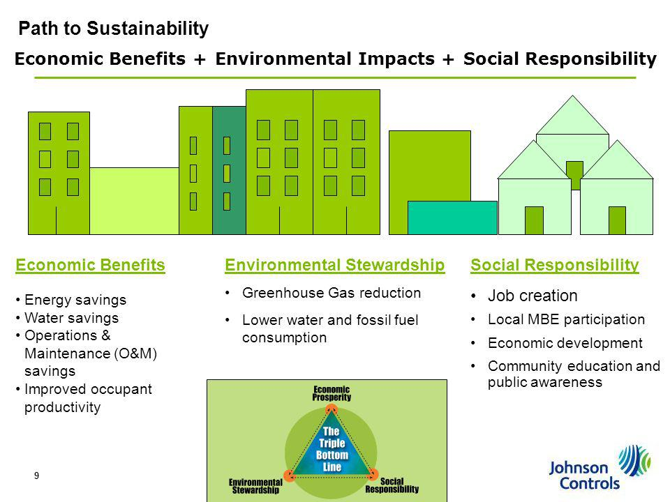 Pg 9 9 Social Responsibility Job creation Local MBE participation Economic development Community education and public awareness Environmental Stewards