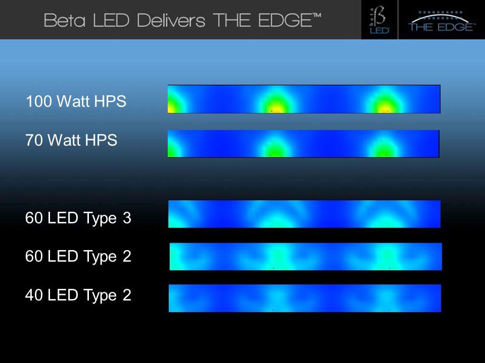 #title# 100 Watt HPS 70 Watt HPS 60 LED Type 3 60 LED Type 2 40 LED Type 2