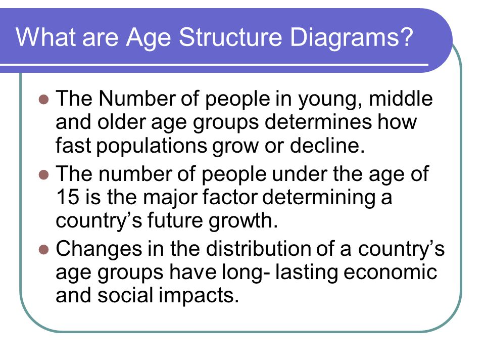 What are Age Structure Diagrams? The Number of people in young, middle and older age groups determines how fast populations grow or decline. The numbe