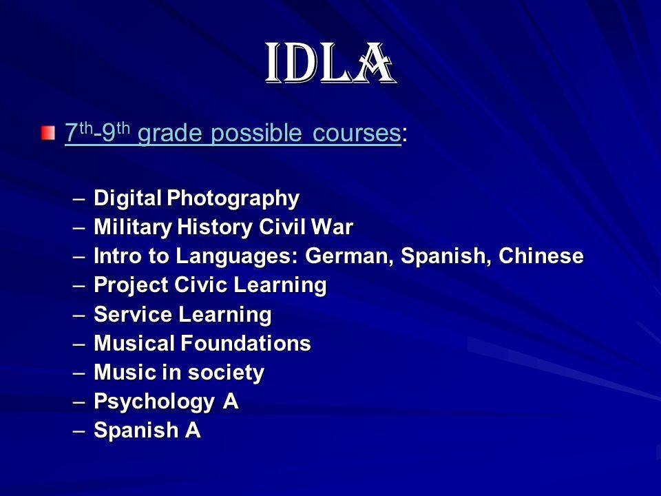 IDLA Can I handle it?: Can I handle it?: IDLA Student Manual