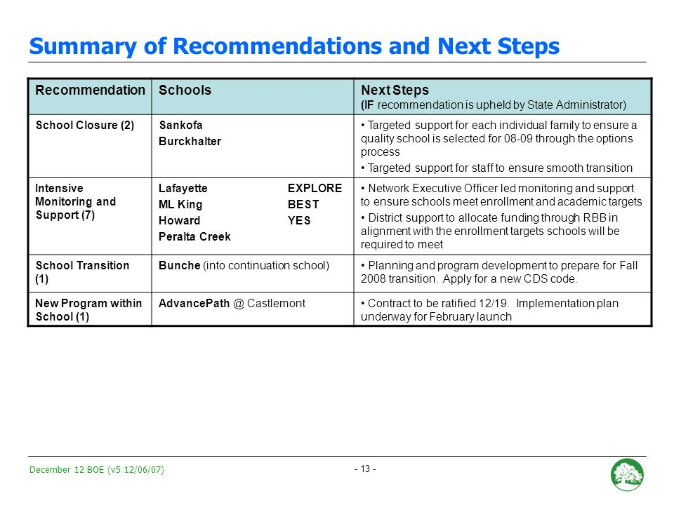 December 12 BOE (v5 12/06/07) - 12 - III. Focus School Recommendations