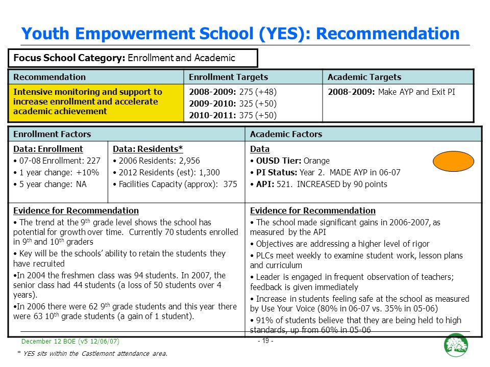 December 12 BOE (v5 12/06/07) - 18 - EXPLORE: Recommendation RecommendationEnrollment TargetsAcademic Targets Intensive monitoring and support to increase enrollment and accelerate achievement.