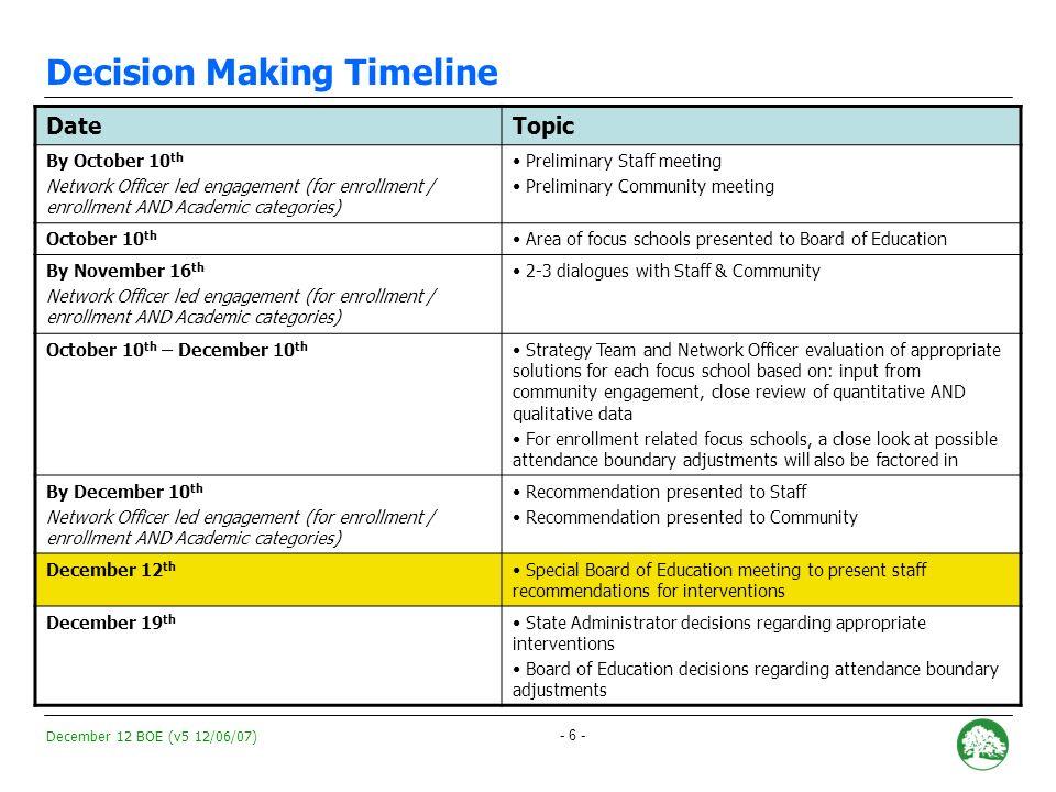 December 12 BOE (v5 12/06/07) - 106 - Scenarios Considered OUSD SCENARIO 1: Eliminate middle school (This scenario was not proposed by the LRPC.