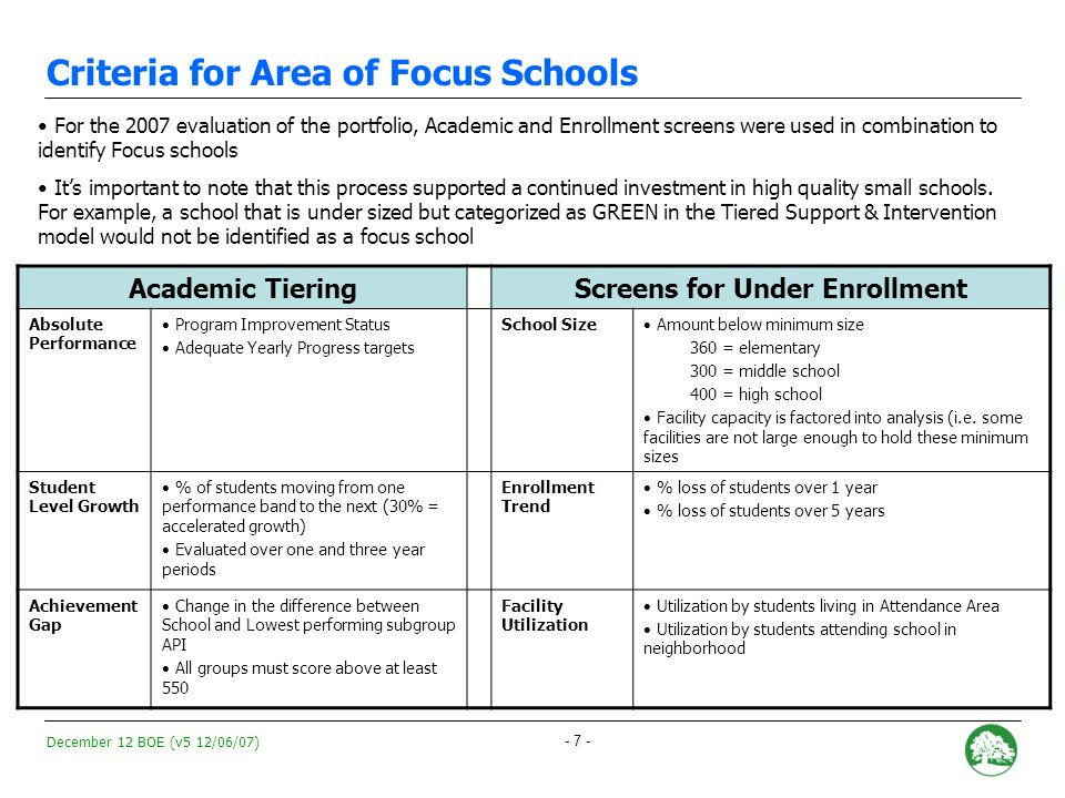 December 12 BOE (v5 12/06/07) - 7 - Criteria for Area of Focus Schools Academic TieringScreens for Under Enrollment Absolute Performance Program Improvement Status Adequate Yearly Progress targets School Size Amount below minimum size 360 = elementary 300 = middle school 400 = high school Facility capacity is factored into analysis (i.e.
