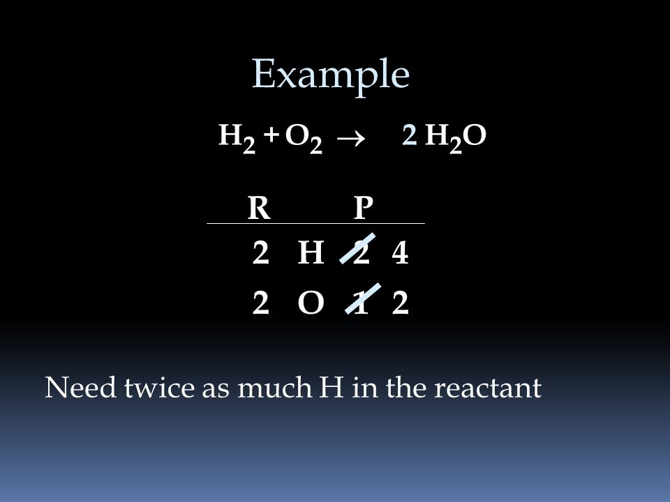 Example H 2 +H2OH2OO2O2 Also changes the H RP H O 2 2 2 1 2 2