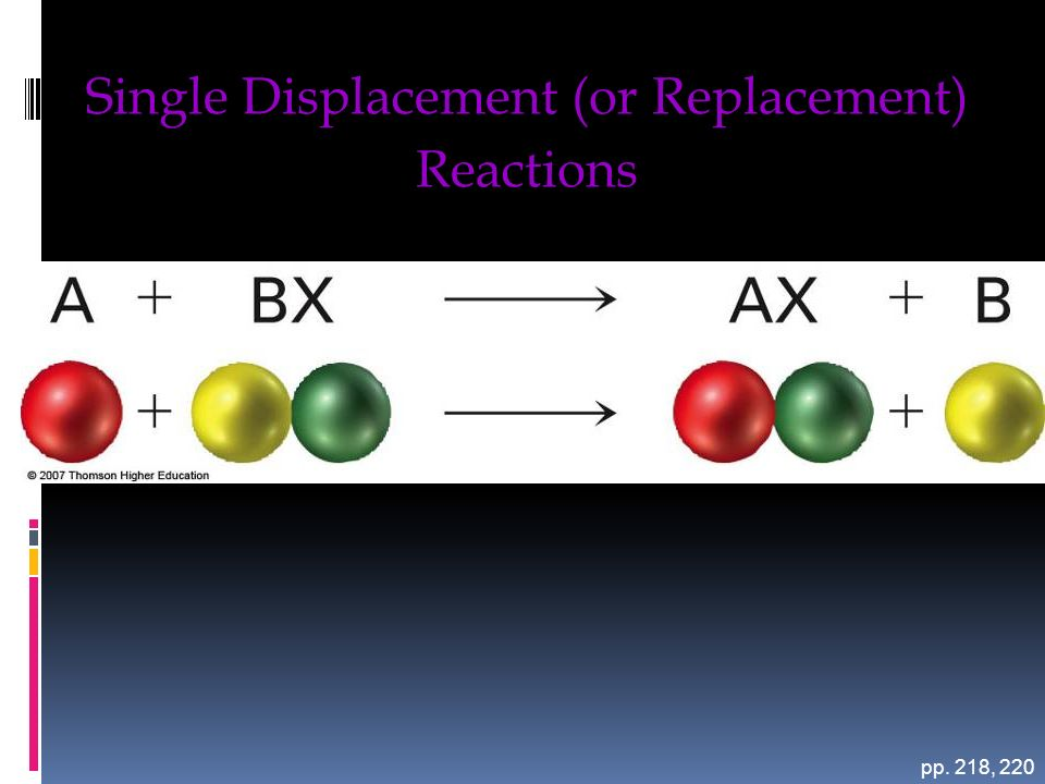 #2 - Decomposition Reactions If the compound has more than two elements you must be familiar with page 10 of your packet NiCO 3 KClO 3 (aq)