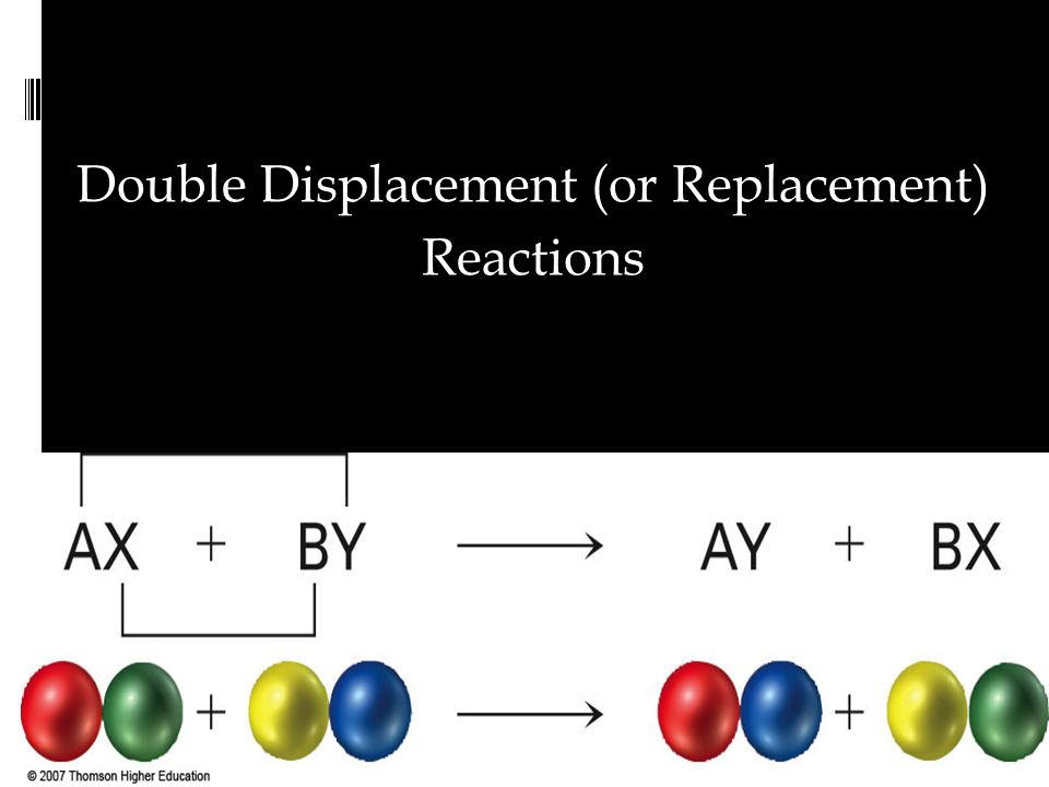 #3 - Single Replacement What does it mean that Hg and Ag are on the bottom of the list? Nonmetals can replace other nonmetals Limited to F 2, Cl 2, Br