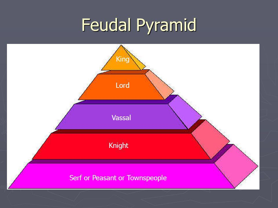 Decline of Feudalism 1.Attacks on the Church 1. Attacks on the Church 2.