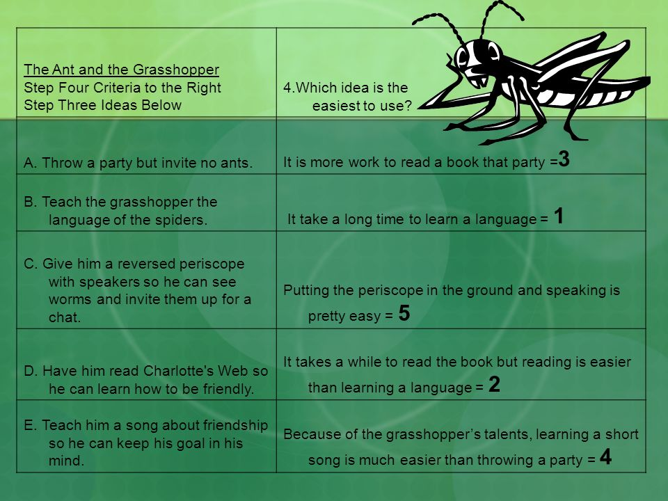 The Ant and the Grasshopper Step Four Criteria to the Right Step Three Ideas Below 4.Which idea is the easiest to use.