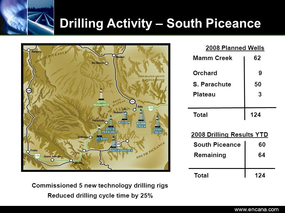 EnCana Corporation www.encana.com Drilling Activity – South Piceance 2008 Planned Wells Mamm Creek 62 Orchard 9 S. Parachute 50 Plateau 3 Total 124 20