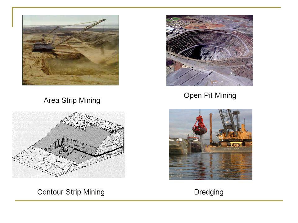 Area Strip Mining Open Pit Mining DredgingContour Strip Mining