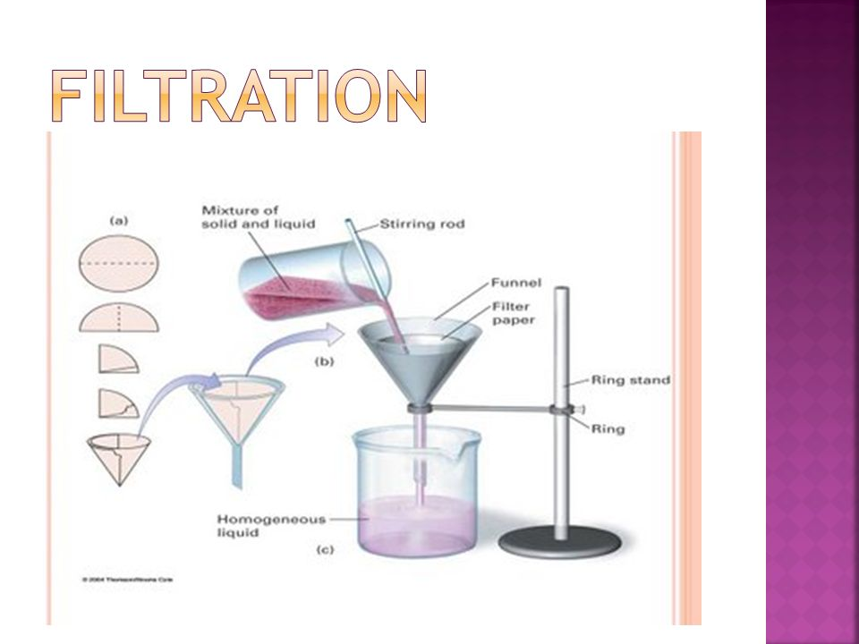 Distillation is a technique used to separate two liquids with different boiling points When the first liquid starts to boil, it evaporates and reaches the condenser Water runs along the outside of the condenser, cooling the vapor allowing it to return to the liquid state and be collected at the other end