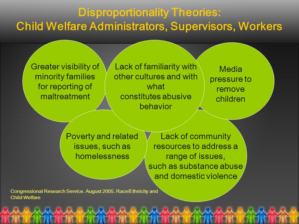 Disproportionality Theories: Child Welfare Administrators, Supervisors, Workers Poverty and related issues, such as homelessness Congressional Research Service.