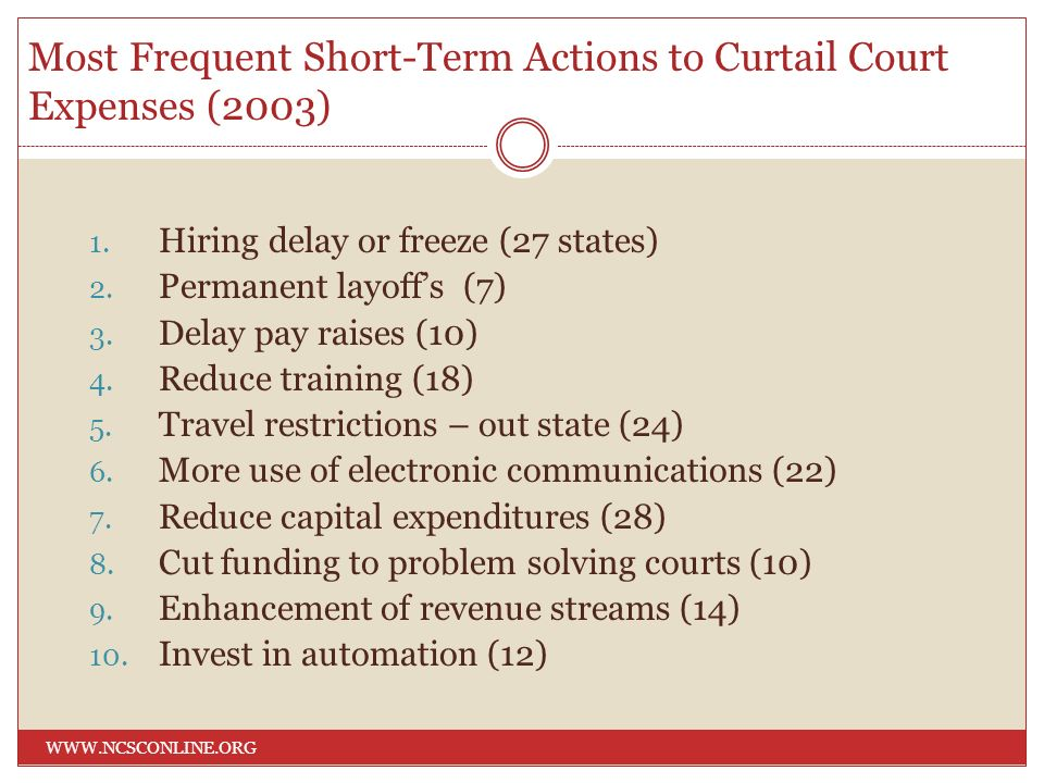 Most Frequent Short-Term Actions to Curtail Court Expenses (2003) WWW.NCSCONLINE.ORG 1. Hiring delay or freeze (27 states) 2. Permanent layoffs (7) 3.