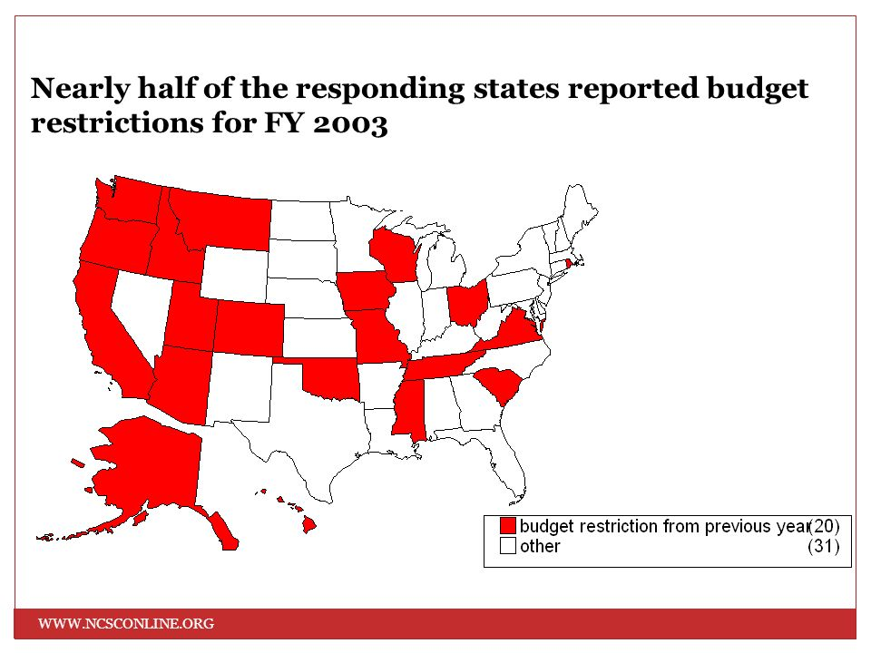 WWW.NCSCONLINE.ORG Nearly half of the responding states reported budget restrictions for FY 2003