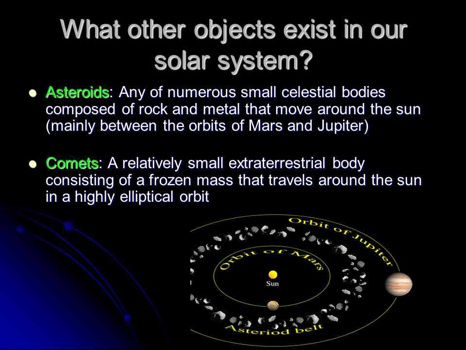 What other objects exist in our solar system? Asteroids: Any of numerous small celestial bodies composed of rock and metal that move around the sun (m