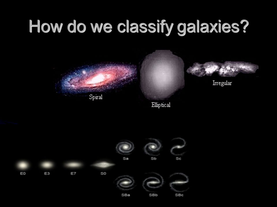 How do we classify galaxies?