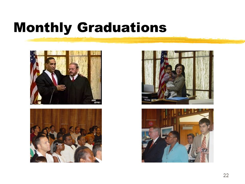 22 Monthly Graduations