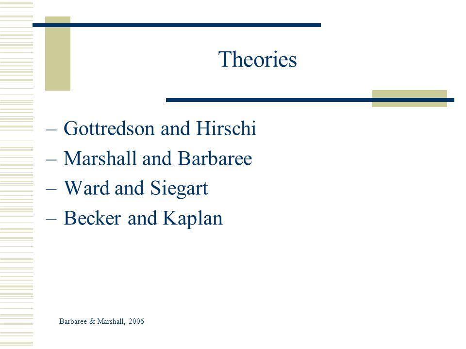 Theories –Gottredson and Hirschi –Marshall and Barbaree –Ward and Siegart –Becker and Kaplan Barbaree & Marshall, 2006