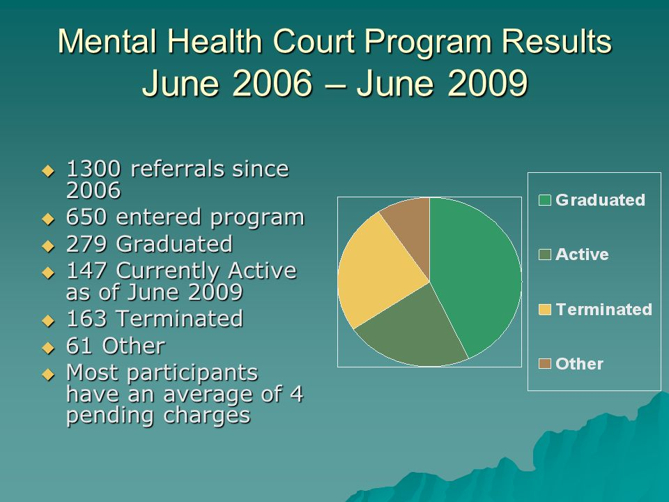 Mental Health Court Program Results June 2006 – June 2009 1300 referrals since 2006 1300 referrals since 2006 650 entered program 650 entered program