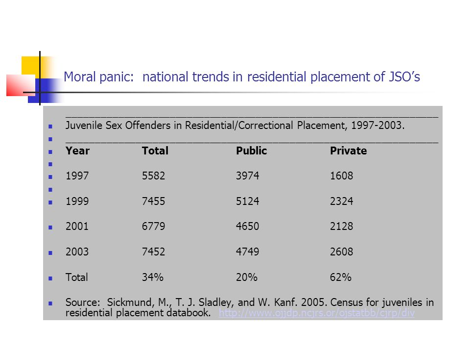 Increase in residential placements occurred during decline in the arrest rate for sexual offenses among juveniles