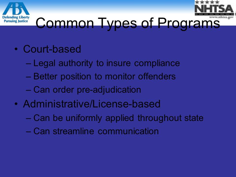 Implementation Goals of the program –Incapacitation –Deterrence –Punishment –Rehabilitation