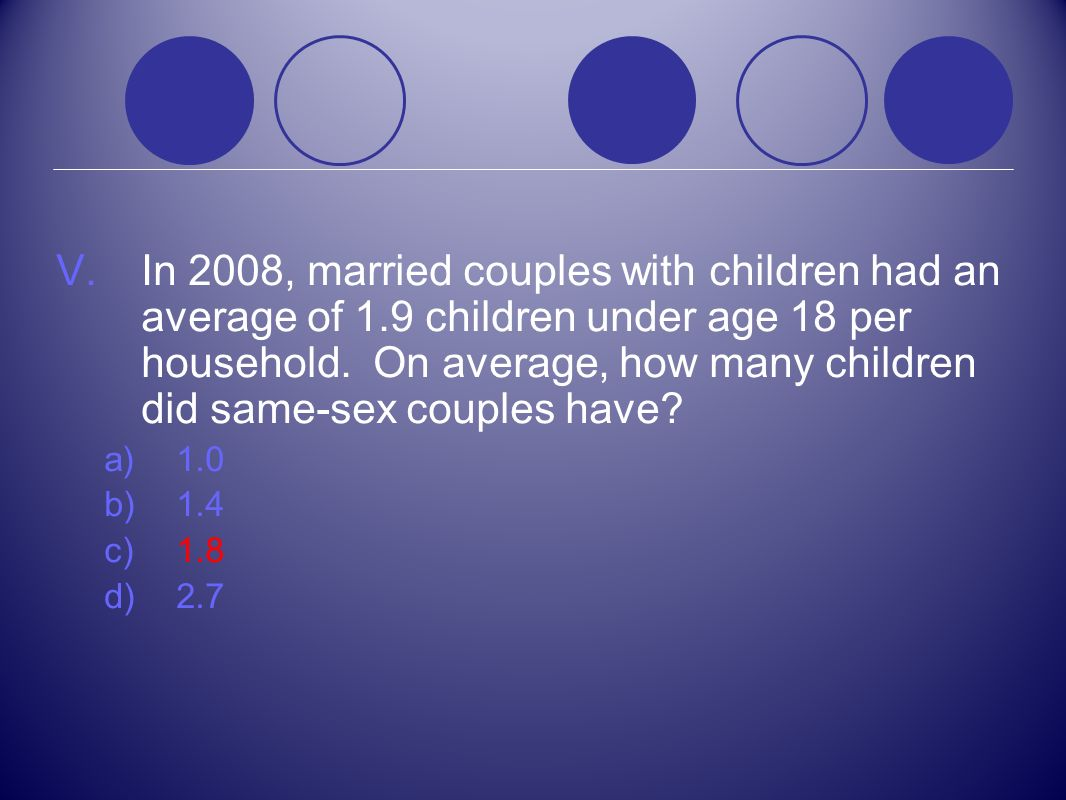 V.In 2008, married couples with children had an average of 1.9 children under age 18 per household. On average, how many children did same-sex couples