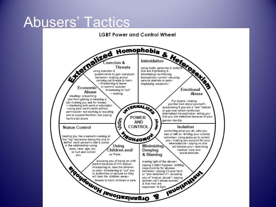 Abusers Tactics