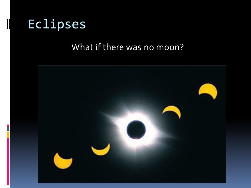 Eclipses What if there was no moon?