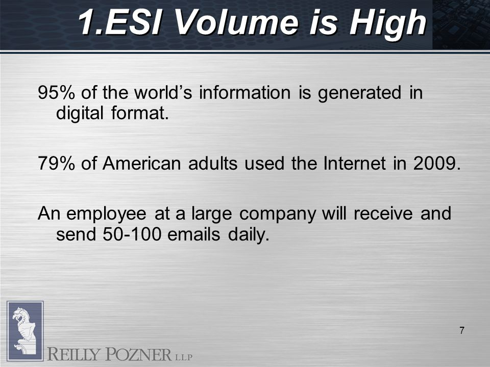 1.ESI Volume is High 95% of the worlds information is generated in digital format.