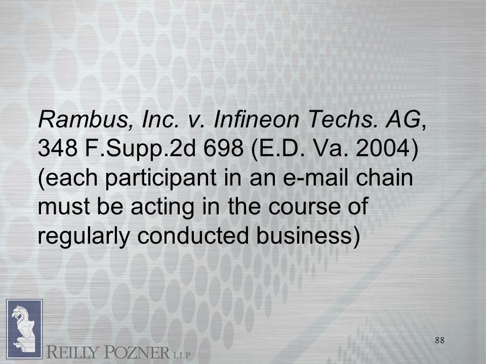 88 Rambus, Inc. v. Infineon Techs. AG, 348 F.Supp.2d 698 (E.D.