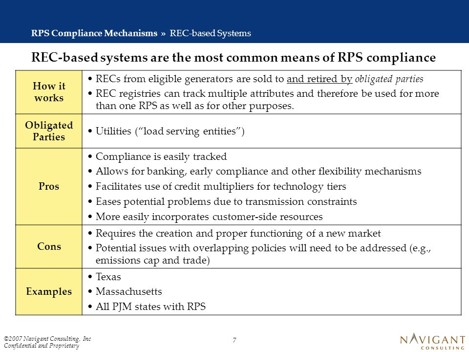 ©2007 Navigant Consulting, Inc Confidential and Proprietary 6 There are three types of RPS compliance mechanisms in use today. RPS Compliance Mechanis