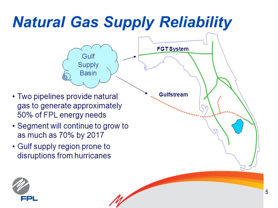 5 Two pipelines provide natural gas to generate approximately 50% of FPL energy needs Segment will continue to grow to as much as 70% by 2017 Gulf supply region prone to disruptions from hurricanes Gulf Supply Basin Gulfstream FGT System Natural Gas Supply Reliability
