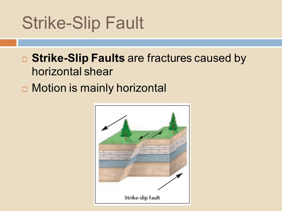 Strike-Slip Fault Strike-Slip Faults are fractures caused by horizontal shear Motion is mainly horizontal