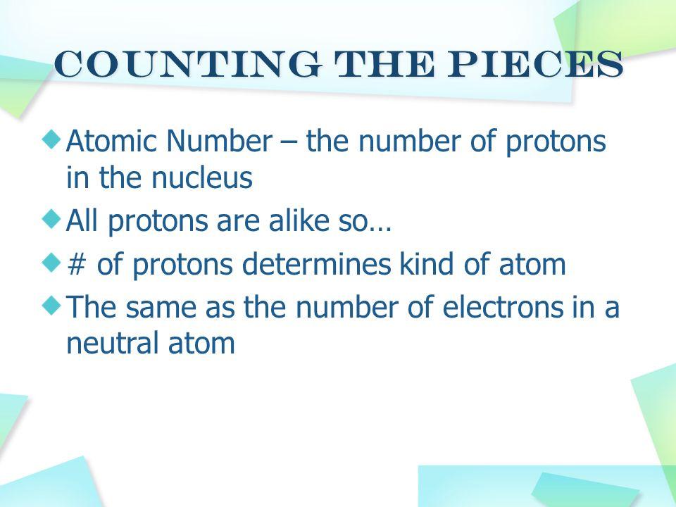NameSymbolChargeRelative Mass Actual Mass (g) Electrone-e- 1/18409.11 x 10 -28 Protonp+p+ +111.67 x 10 -24 Neutronn0n0 011.67 x 10 -24