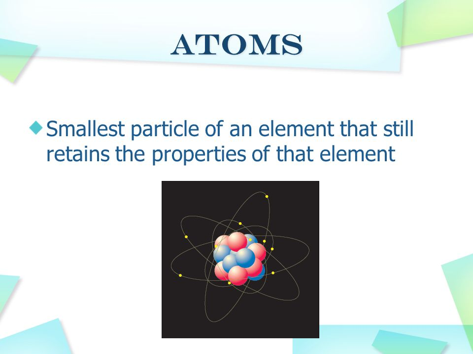 1.All matter is made of tiny, indivisible particles call atoms 2.Atoms of the same element are identical 3.Atoms of different elements combine in whol