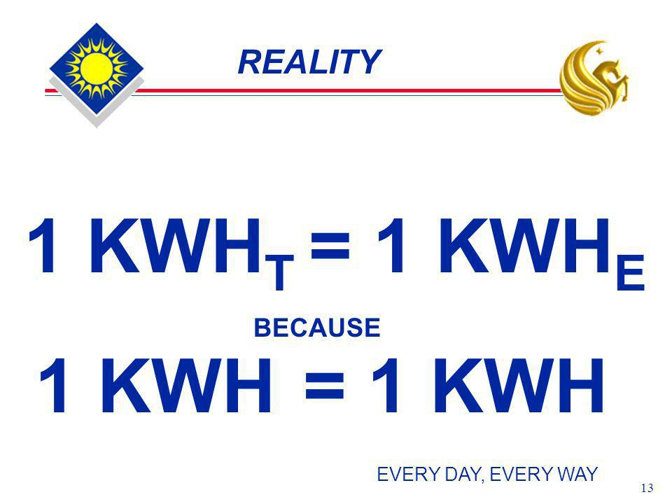 13 REALITY BECAUSE 1 KWH T = 1 KWH E 1 KWH = 1 KWH EVERY DAY, EVERY WAY