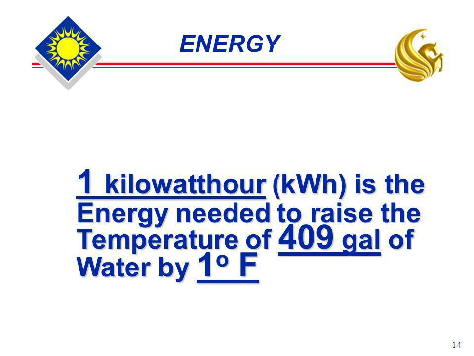 14 ENERGY 1 kilowatthour (kWh) is the Energy needed to raise the Temperature of 409 gal of Water by 1 o F