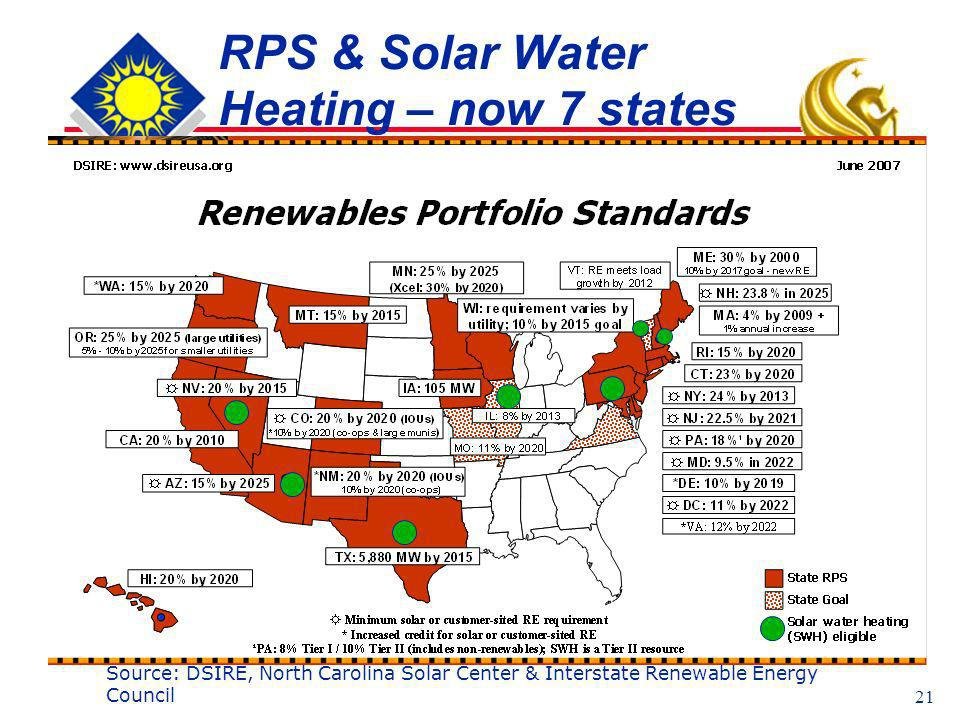 21 RPS & Solar Water Heating – now 7 states Source: DSIRE, North Carolina Solar Center & Interstate Renewable Energy Council