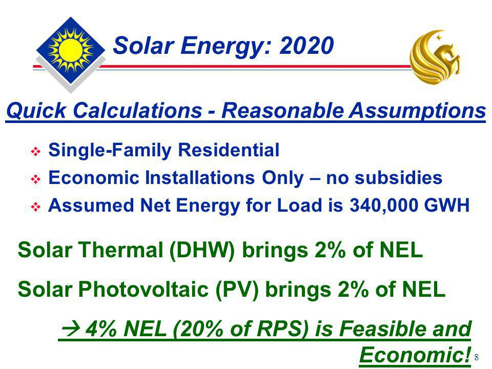 8 Solar Energy: 2020 Single-Family Residential Economic Installations Only – no subsidies Assumed Net Energy for Load is 340,000 GWH Quick Calculation