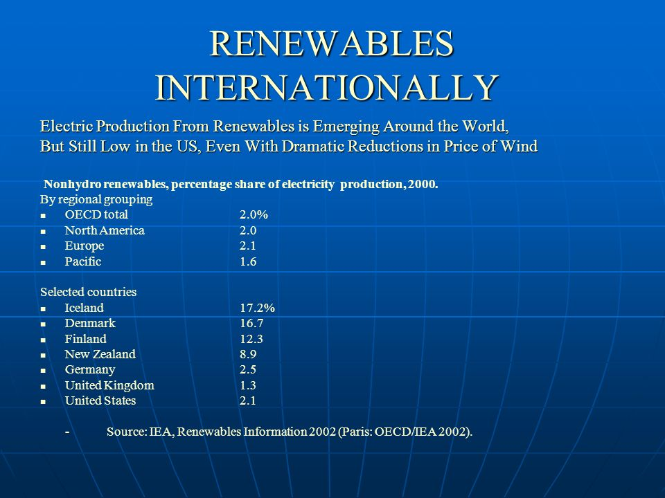 RENEWABLES INTERNATIONALLY RENEWABLES INTERNATIONALLY Electric Production From Renewables is Emerging Around the World, But Still Low in the US, Even With Dramatic Reductions in Price of Wind Nonhydro renewables, percentage share of electricity production, 2000.