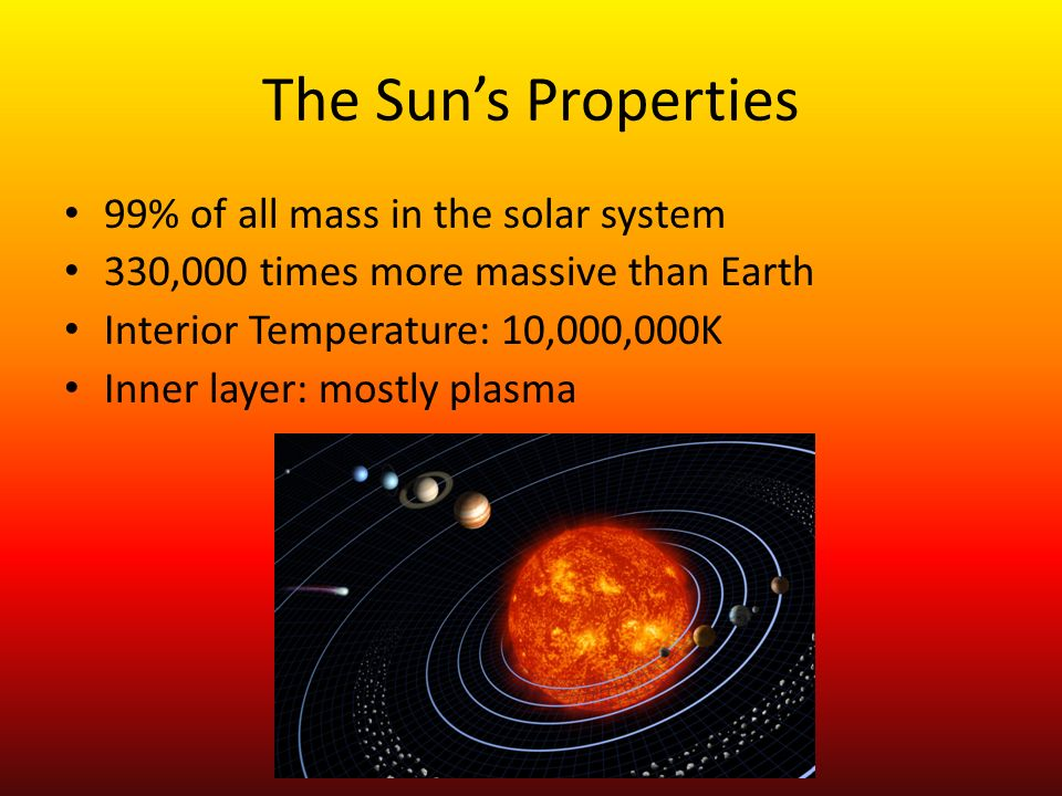 The Suns Atmosphere Photosphere – Visible surface of the sun – 400km thick – Average temp: 5800K – Lowest layer, but most light