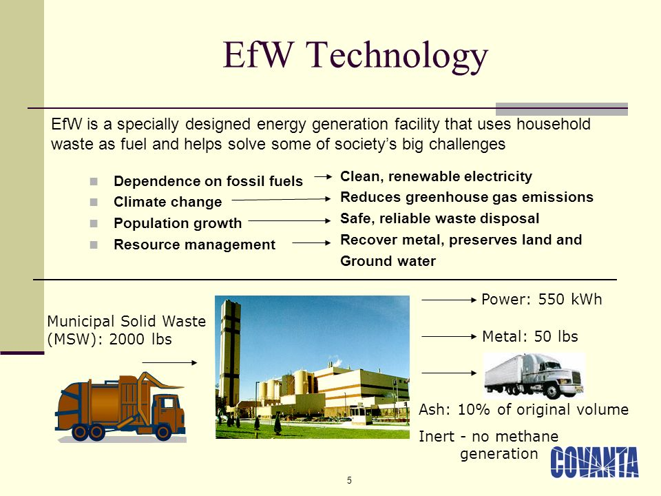 5 Clean, renewable electricity Reduces greenhouse gas emissions Safe, reliable waste disposal Recover metal, preserves land and Ground water EfW Technology Dependence on fossil fuels Climate change Population growth Resource management Metal: 50 lbs Power: 550 kWh Ash: 10% of original volume Inert - no methane generation Municipal Solid Waste (MSW): 2000 lbs EfW is a specially designed energy generation facility that uses household waste as fuel and helps solve some of societys big challenges
