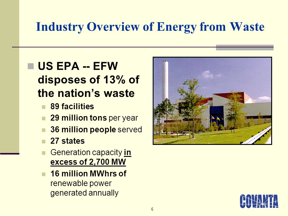 6 Industry Overview of Energy from Waste US EPA -- EFW disposes of 13% of the nations waste 89 facilities 29 million tons per year 36 million people s