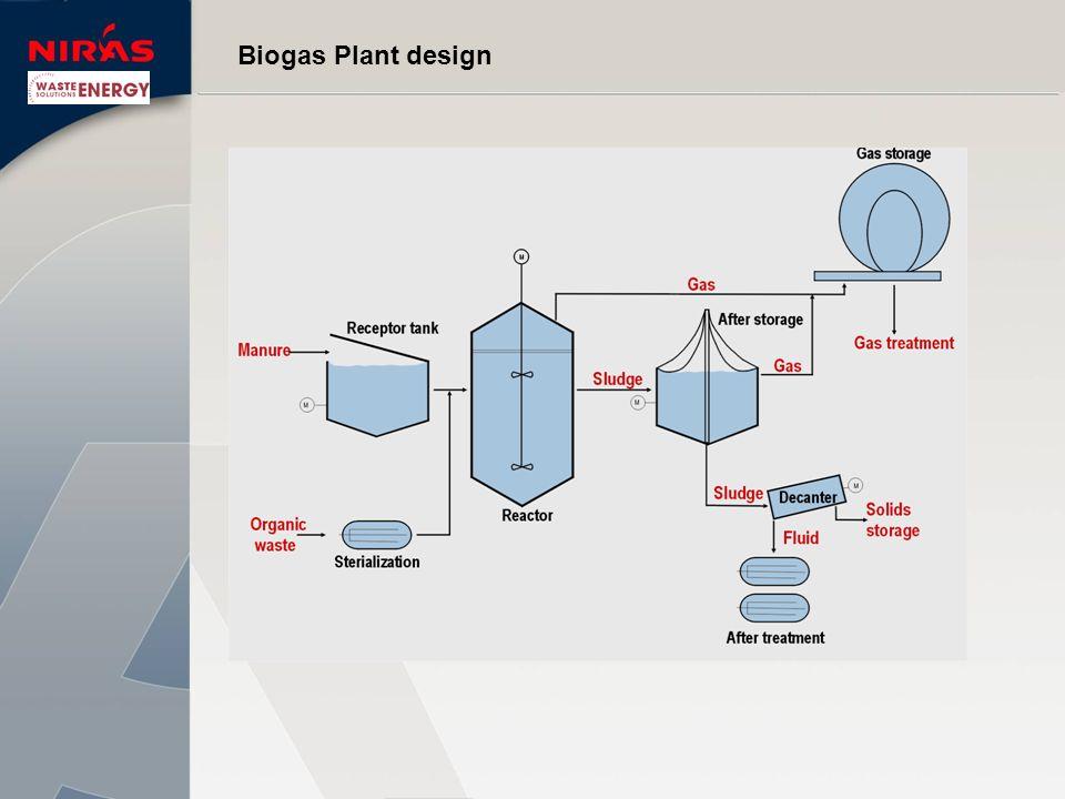 Biogas technology Pre-treatment –Mixing –Macerating –Hygienisation/ sterilisation –+/- other pre-treatment: e.g.