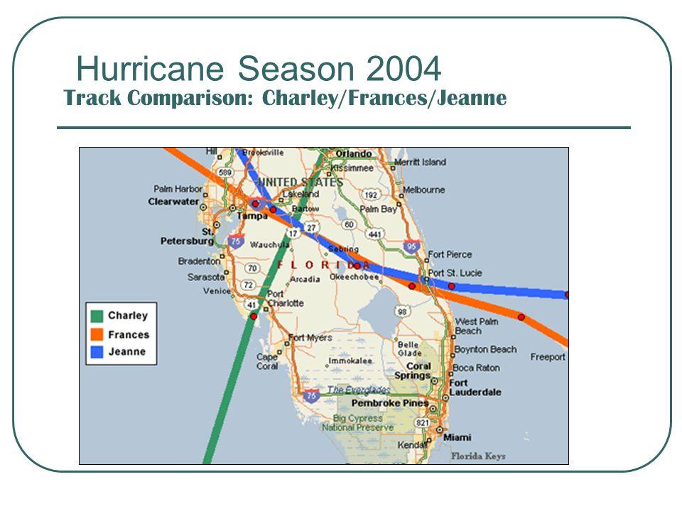 Hurricane Season 2004 Track Comparison: Charley/Frances/Jeanne