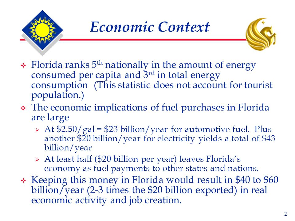 2 Economic Context Florida ranks 5 th nationally in the amount of energy consumed per capita and 3 rd in total energy consumption (This statistic does not account for tourist population.) The economic implications of fuel purchases in Florida are large At $2.50/gal = $23 billion/year for automotive fuel.