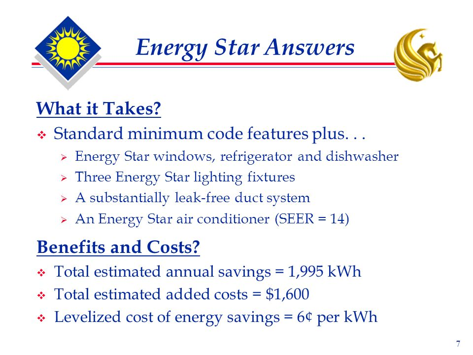 7 Energy Star Answers What it Takes. Standard minimum code features plus...